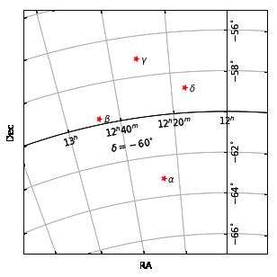 crux_plot_polar_zoom